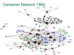 container network 1994