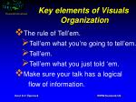 key elements of visuals organization
