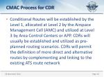 cmac process for cdr