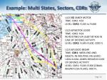 example multi states sectors cdrs