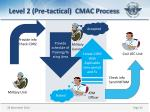 level 2 pre tactical cmac process