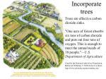 incorporate trees