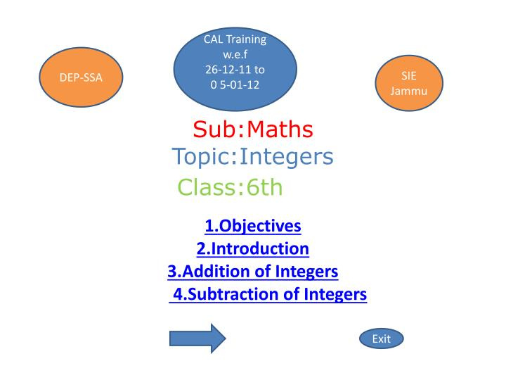 sub maths topic integers class 6th n.