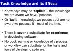 tacit knowledge and its effects