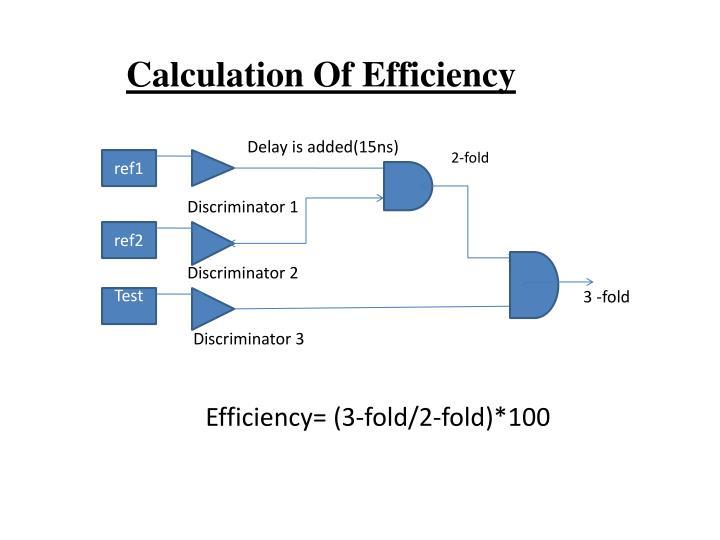 Calculation Of Efficiency