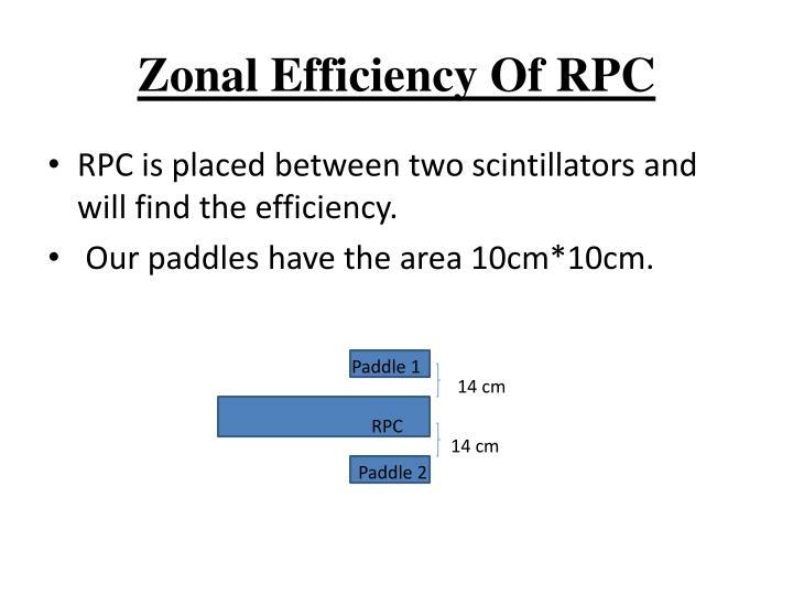 Zonal Efficiency Of RPC
