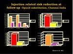 injection related risk reduction at follow up opioid substitution chennai india