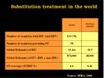 substitution treatment in the world1