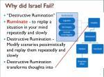 why did israel fail1