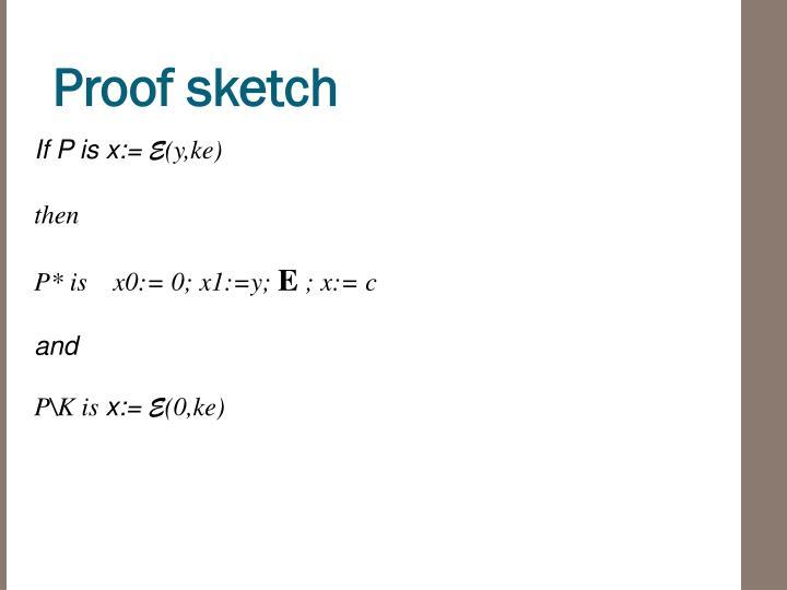 Proof sketch