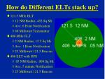 how do different elts stack u p