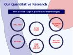 our quantitative research