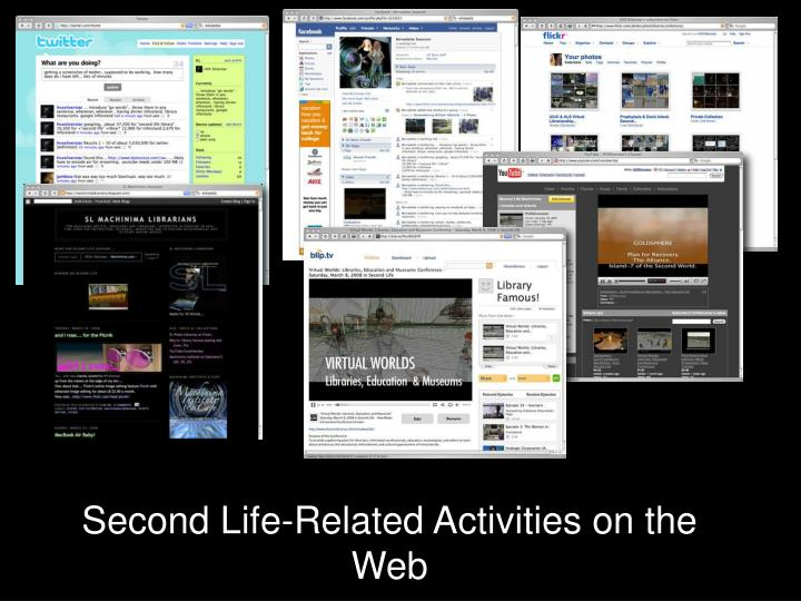Second Life-Related Activities on the Web