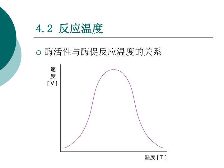 酶活性与酶促反应温度的关系