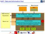hopi data and information flow