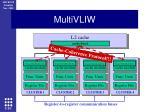 multivliw