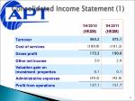 consolidated income statement 1