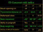 el ganzouri risk index