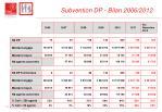 subvention dp bilan 2006 2012