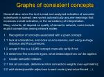 graphs of consistent concepts