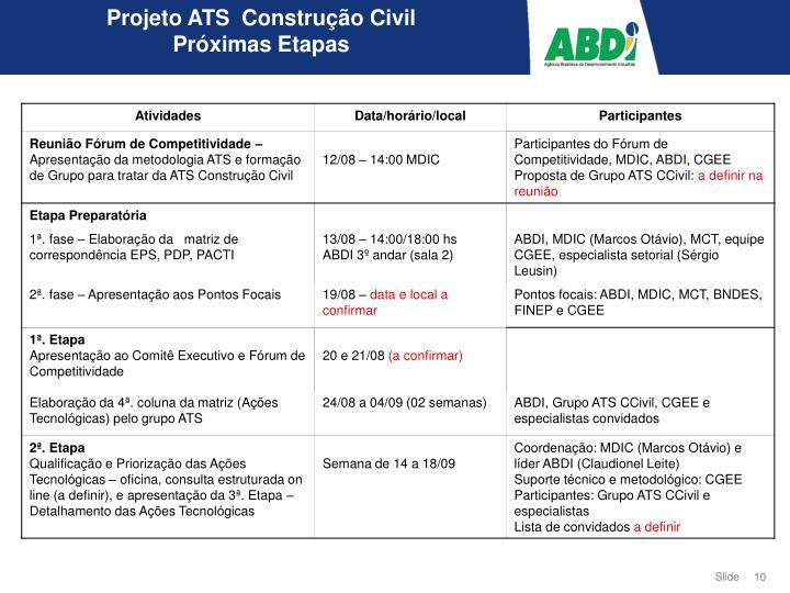Projeto ATS  Construção Civil