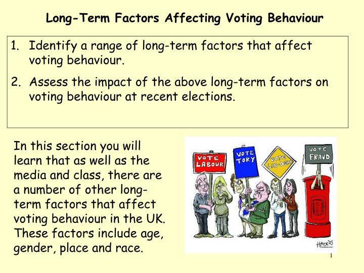 Long-Term Factors Affecting Voting Behaviour
