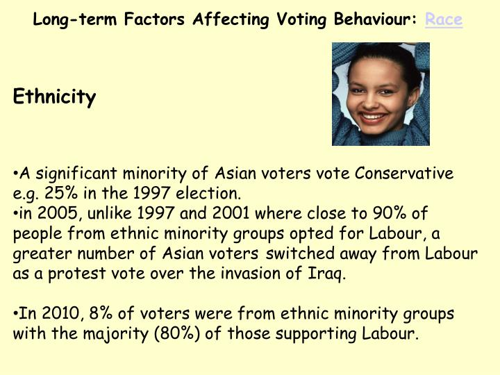Long-term Factors Affecting Voting Behaviour: