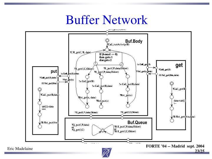 Buffer Network