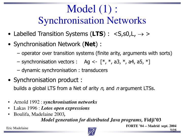 Model (1) :
