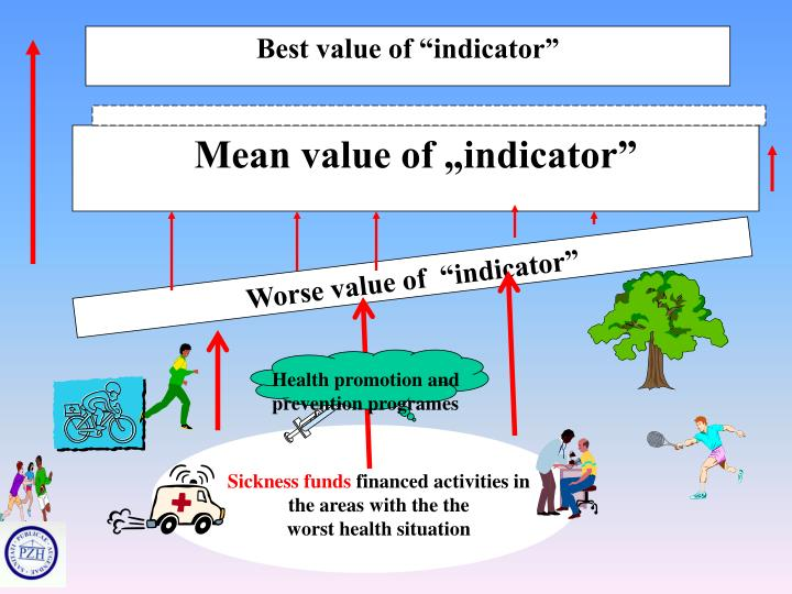 value of good health Please note: if you like the content on this page, many of the pieces on this site have been edited, updated, merged, consolidated, or entirely rewritten (as necessary) for inclusion into my new book series (which also features entirely new content.
