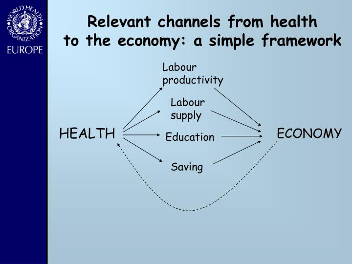 Relevant channels from health