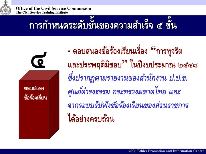 Office of the Civil Service Commission