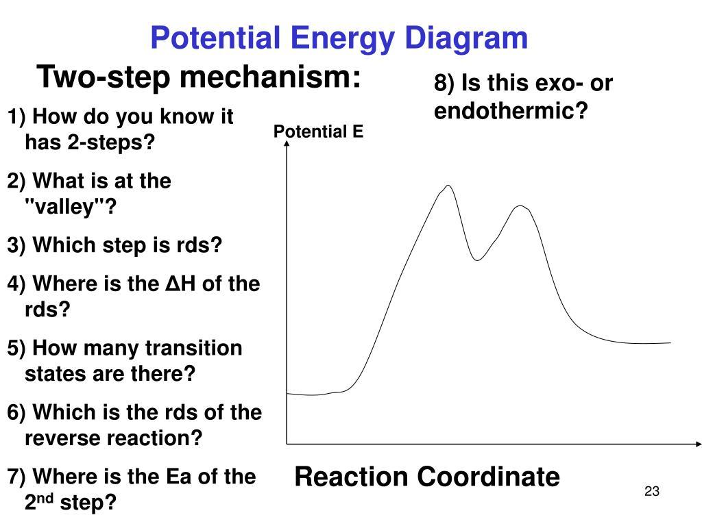 Ppt - Kinetics Part V  Reaction Mechanisms Powerpoint Presentation  Free Download