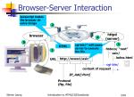 browser server interaction