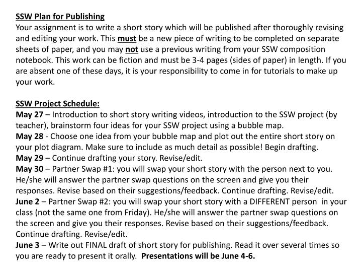 SSW Plan for Publishing