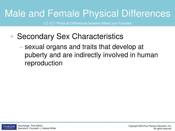 Secondary Sexual Characteristics In Females