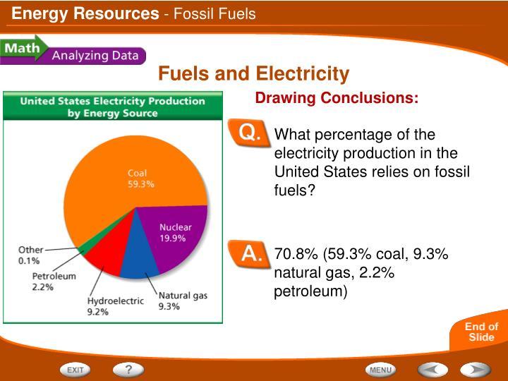 70.8% (59.3% coal, 9.3% natural gas, 2.2% petroleum)