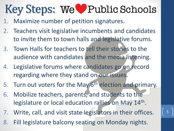 Maximize number of petition signatures.