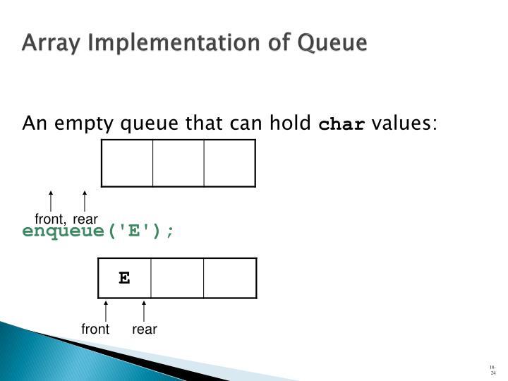 Array Implementation of Queue