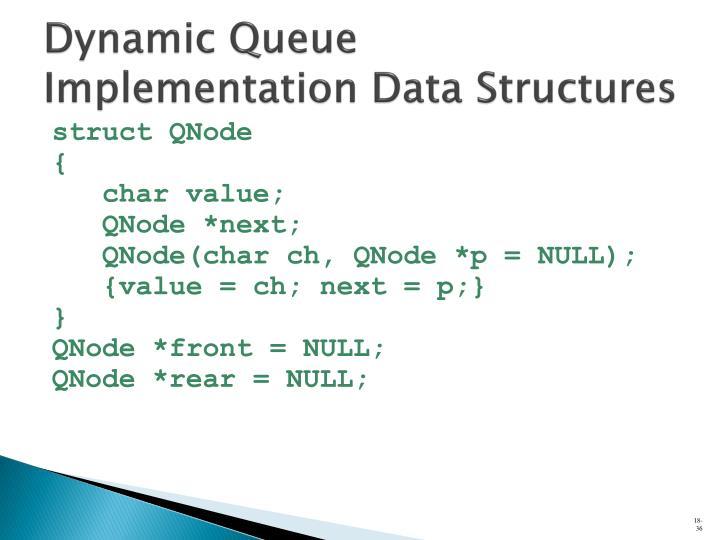 Dynamic Queue Implementation Data Structures