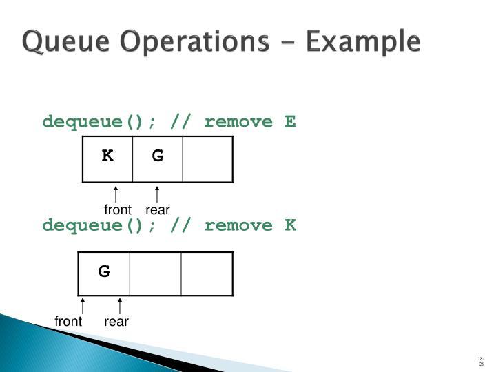 Queue Operations - Example