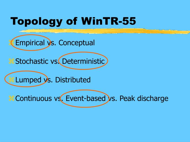 Topology of wintr 55