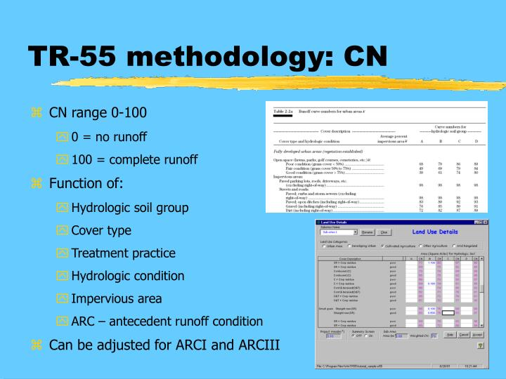 TR-55 methodology: CN