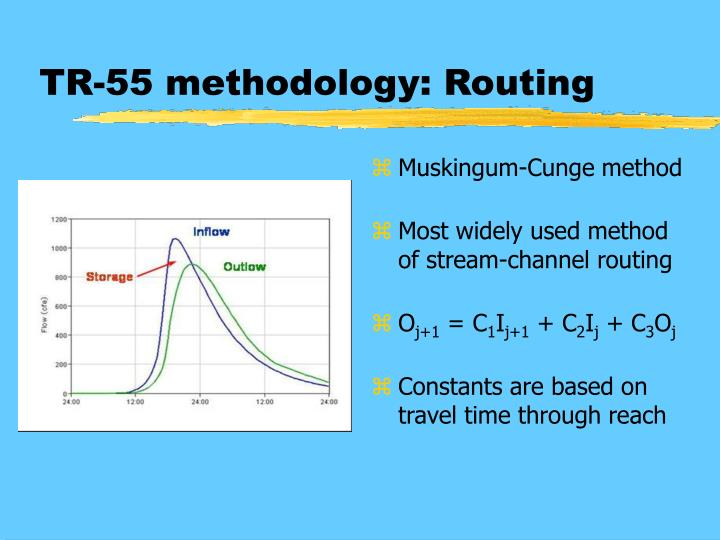 TR-55 methodology: Routing