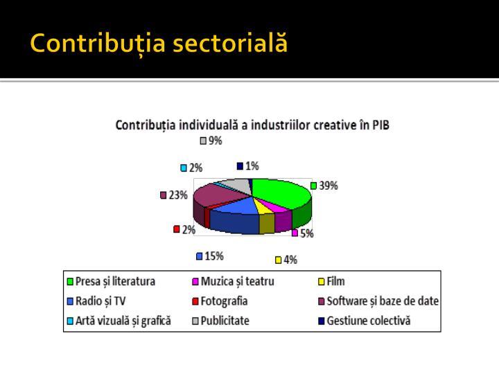 Contribuția sectorială