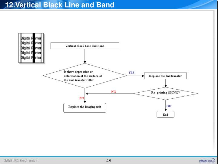 12.Vertical Black Line and Band