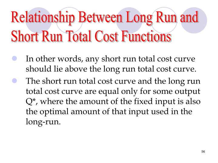 Relationship Between Long Run and