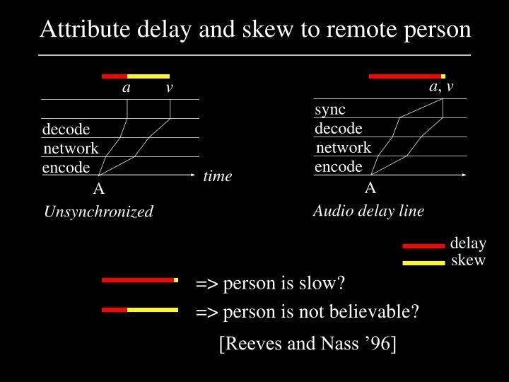 Attribute delay and skew to remote person
