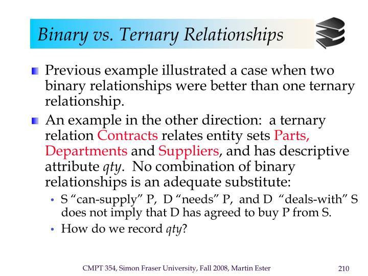 Binary vs. Ternary Relationships