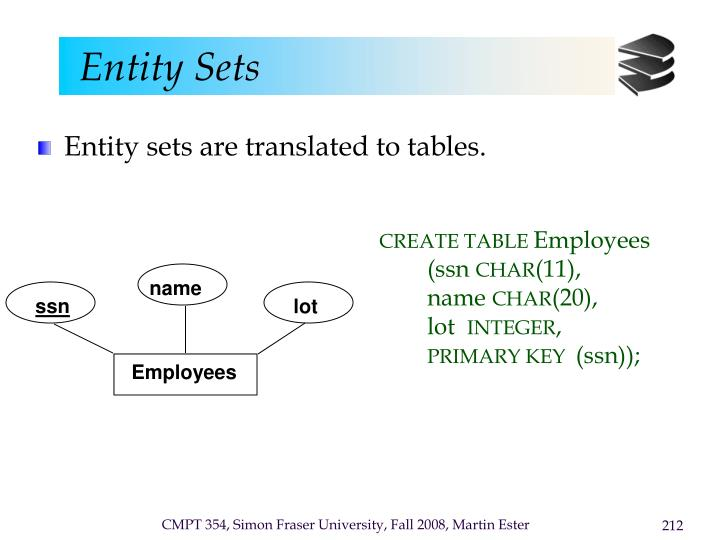 Entity sets are translated to tables.